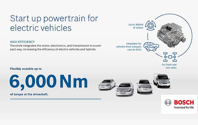 Bosch Kembangkan As Roda Elektrik, Daya Jelajah Lebih Luas