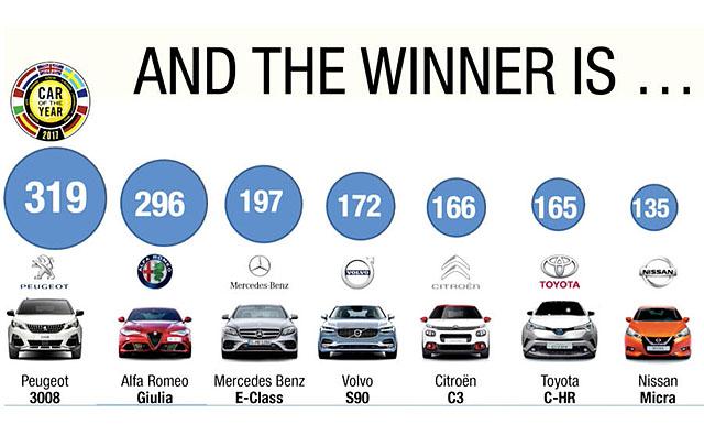 Peugeot 3008 Sabet Gelar 'European Car of The Year 2017'
