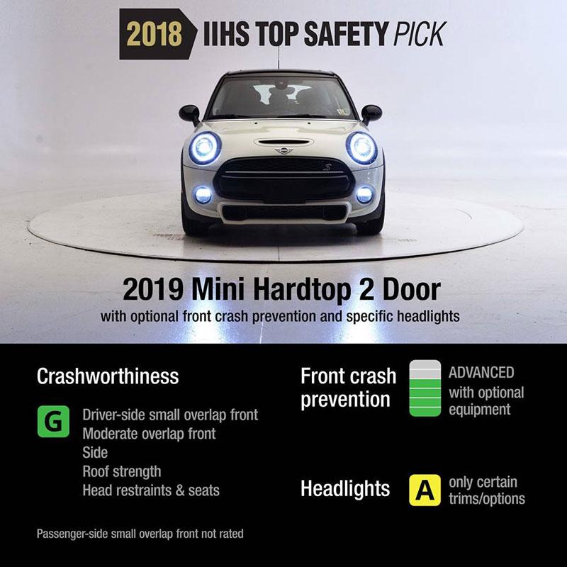 Mini Hardtop 2 Door