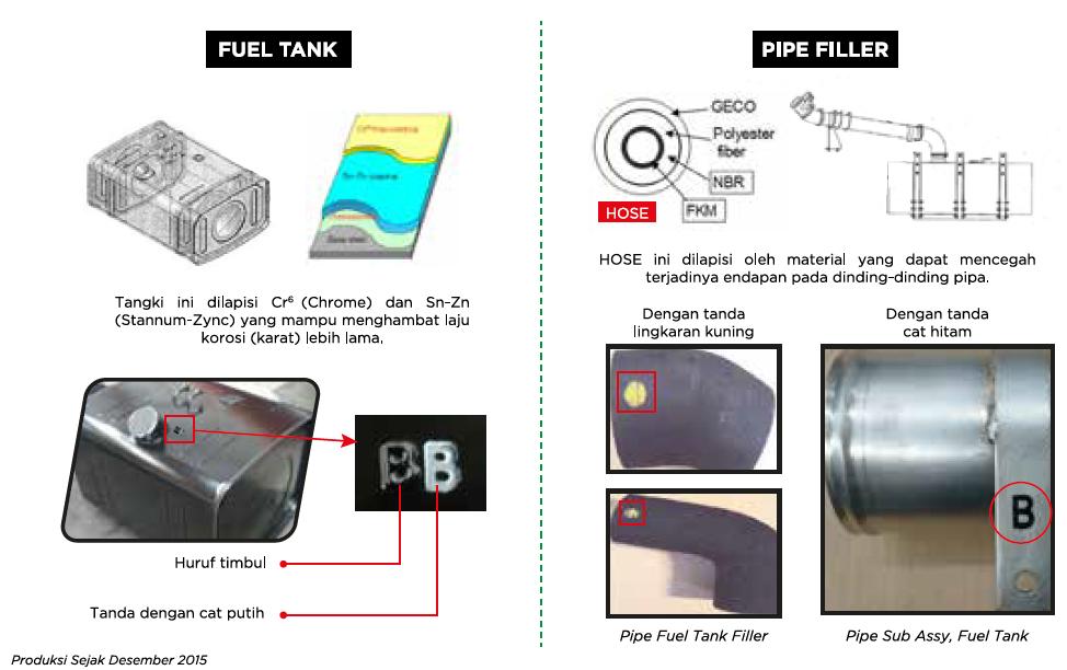 Ada Efek Negatif Pakai Biodiesel 20%, Ini Solusi Hino